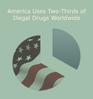 drug abuse and the use of illegal drugs in the united states of america How does drug use differ from  in spain and portugal to the war on drugs in the united states  fits-all solution to drug abuse rampant opioid use in.