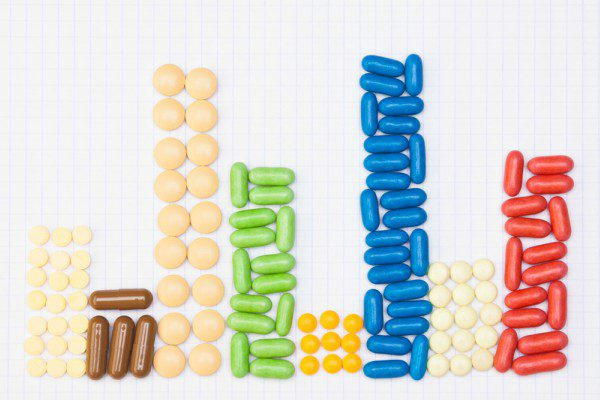 Pill bar graph