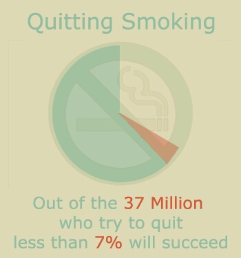 Quit Smoking Stat
