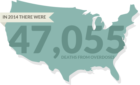 47055-deaths-from-drug-overdoses-in-2014