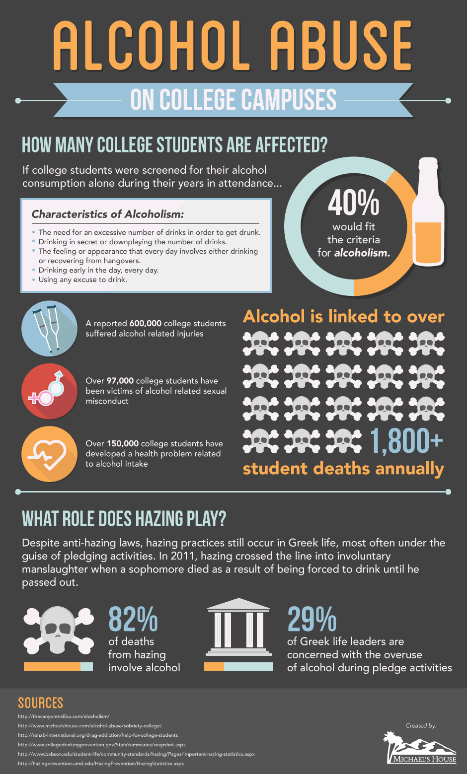 alcohol effects on college students