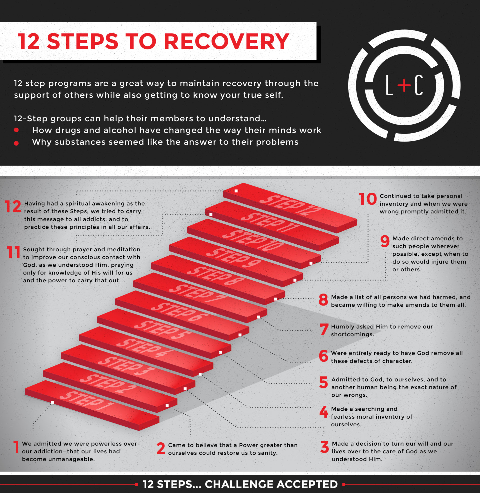 drug addiction 12 steps Pros and cons of 12-step drug addiction treatment addiction is a disease characterized by chronic relapse studies estimate that nearly 3 million people receive the help of drug addiction treatment each year.