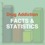 drug-addiction-stats-facts