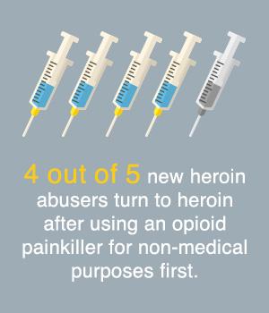 heroin_opiod