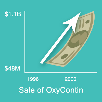 sale_oxy