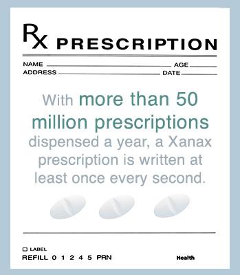 xanax_prescription